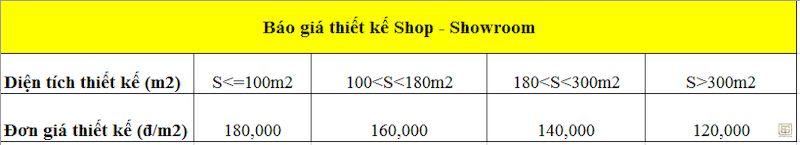 Báo giá thiết kế nội thất Showroom 04/2021